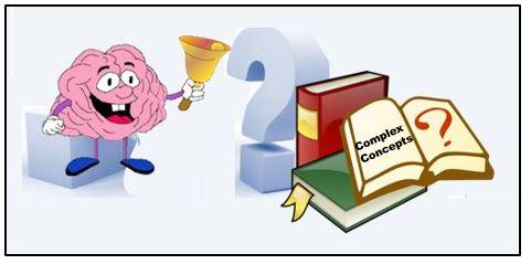 Complex concepts